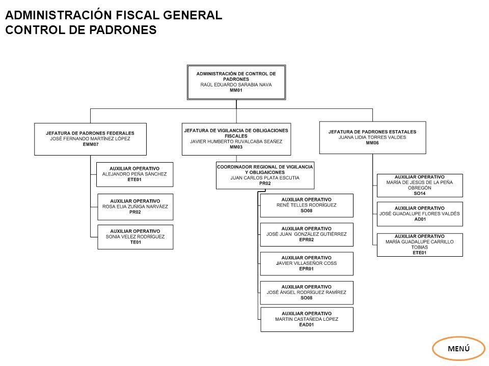 ADMINISTRACIÓN FISCAL GENERAL CONTROL DE PADRONES MENÚ