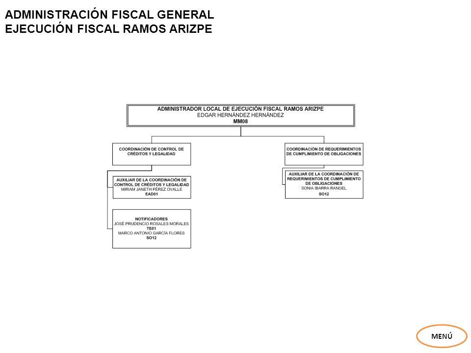 ADMINISTRACIÓN FISCAL GENERAL EJECUCIÓN FISCAL RAMOS ARIZPE MENÚ