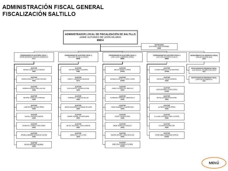 ADMINISTRACIÓN FISCAL GENERAL FISCALIZACIÓN SALTILLO MENÚ