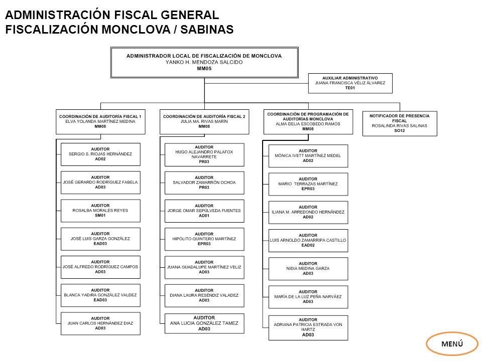 ADMINISTRACIÓN FISCAL GENERAL FISCALIZACIÓN MONCLOVA / SABINAS MENÚ