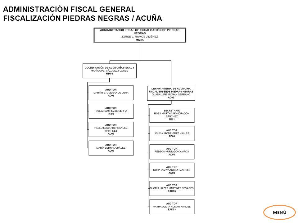 ADMINISTRACIÓN FISCAL GENERAL FISCALIZACIÓN PIEDRAS NEGRAS / ACUÑA MENÚ