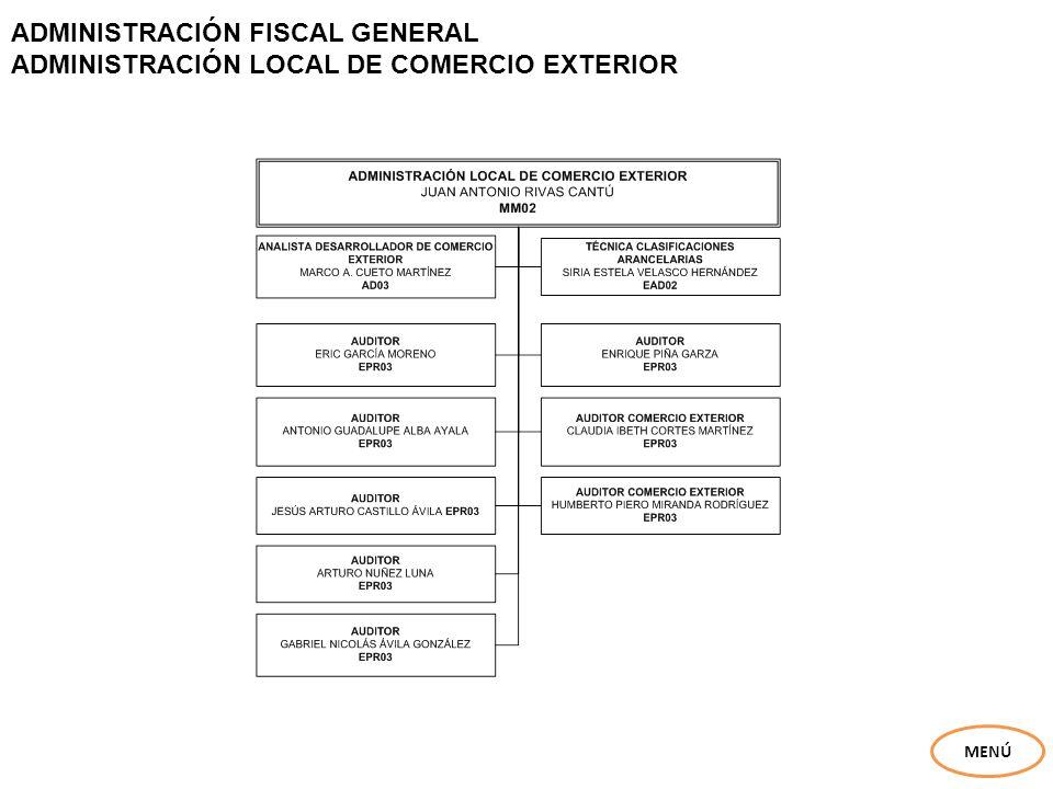 ADMINISTRACIÓN FISCAL GENERAL ADMINISTRACIÓN LOCAL DE COMERCIO EXTERIOR MENÚ