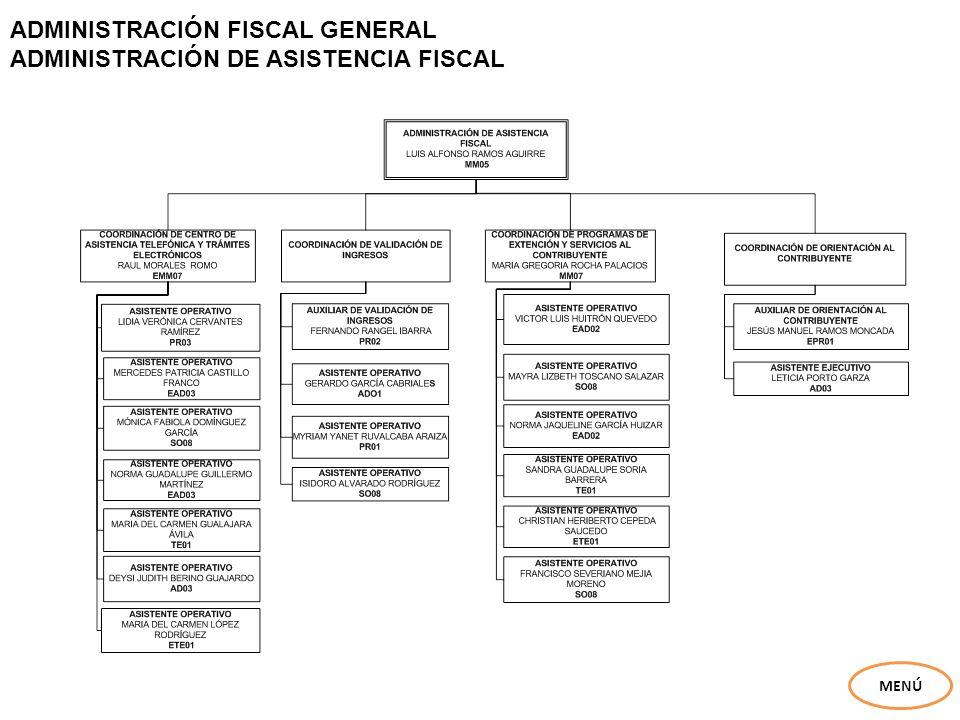 ADMINISTRACIÓN FISCAL GENERAL RECAUDACIÓN SALTILLO MENÚ