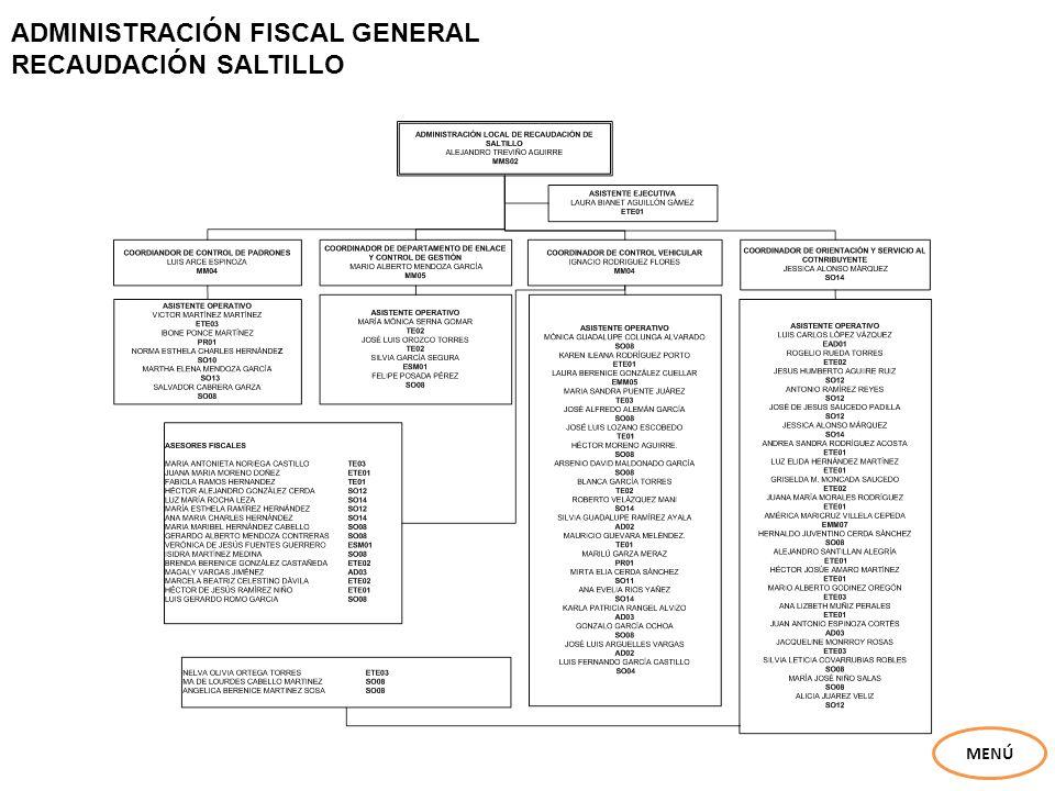 ADMINISTRACIÓN FISCAL GENERAL COORDINACIÓN CENTRAL DE PROCEDIMIENTOS LEGALES MENÚ