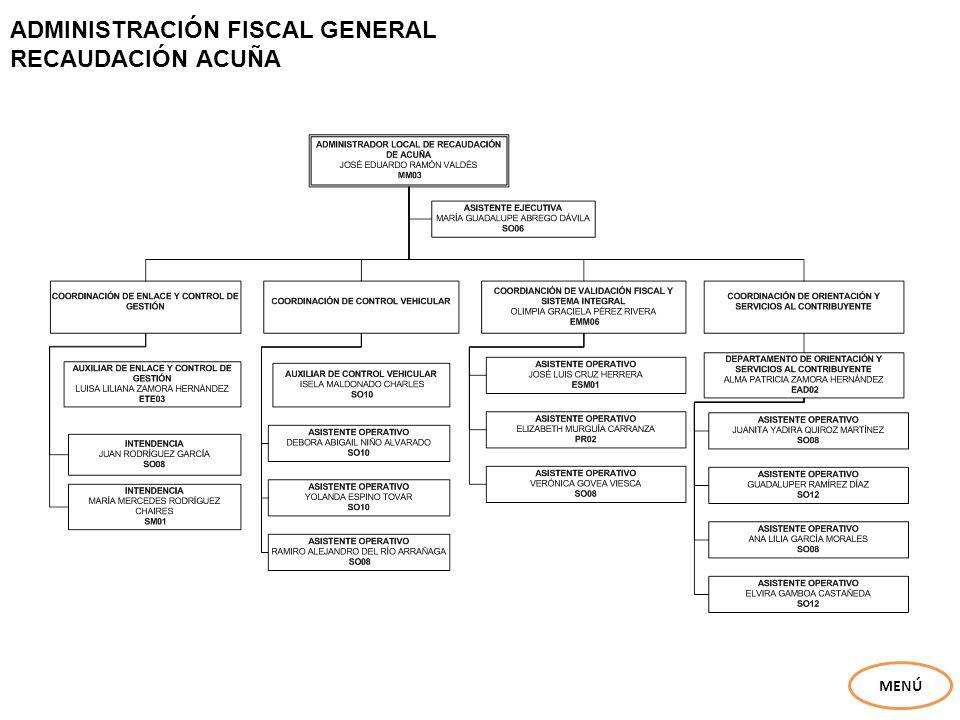 ADMINISTRACIÓN FISCAL GENERAL RECAUDACIÓN PARRAS DE LA FUENTE MENÚ