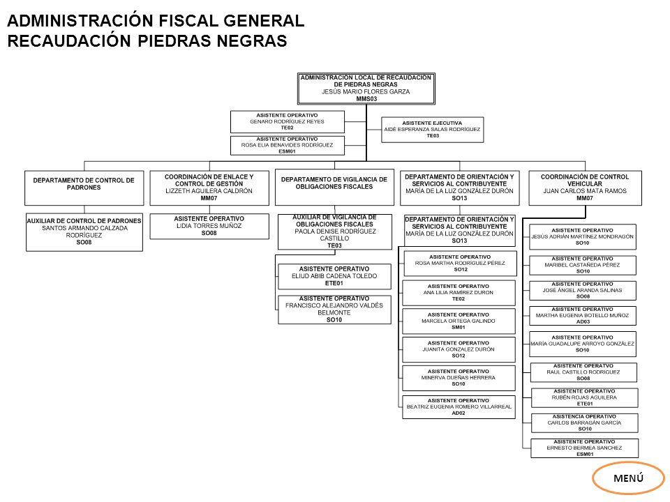 ADMINISTRACIÓN FISCAL GENERAL RECAUDACIÓN PIEDRAS NEGRAS MENÚ