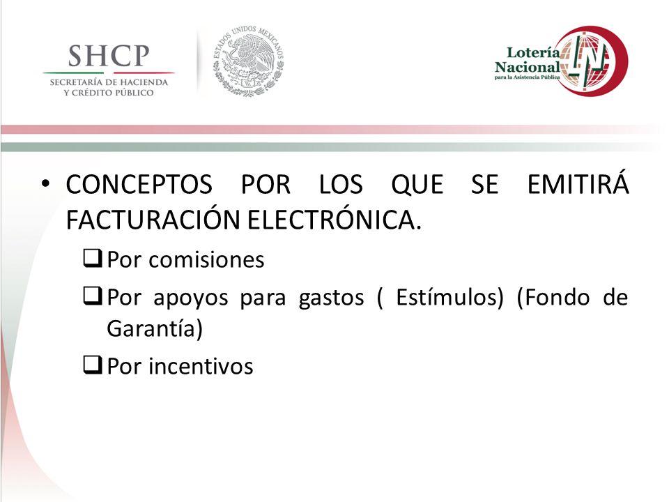 CONCEPTOS POR LOS QUE SE EMITIRÁ FACTURACIÓN ELECTRÓNICA. Por comisiones Por apoyos para gastos ( Estímulos) (Fondo de Garantía) Por incentivos