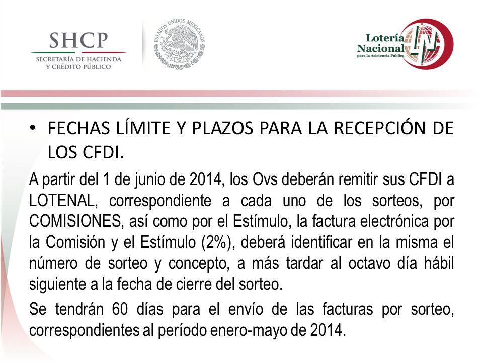 FECHAS LÍMITE Y PLAZOS PARA LA RECEPCIÓN DE LOS CFDI. A partir del 1 de junio de 2014, los Ovs deberán remitir sus CFDI a LOTENAL, correspondiente a c