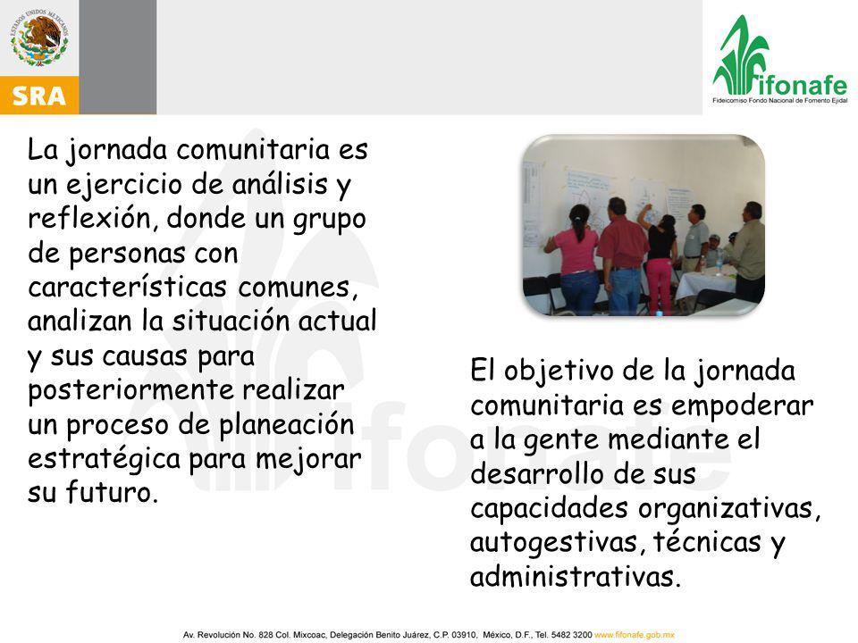 La jornada comunitaria es un ejercicio de análisis y reflexión, donde un grupo de personas con características comunes, analizan la situación actual y sus causas para posteriormente realizar un proceso de planeación estratégica para mejorar su futuro.