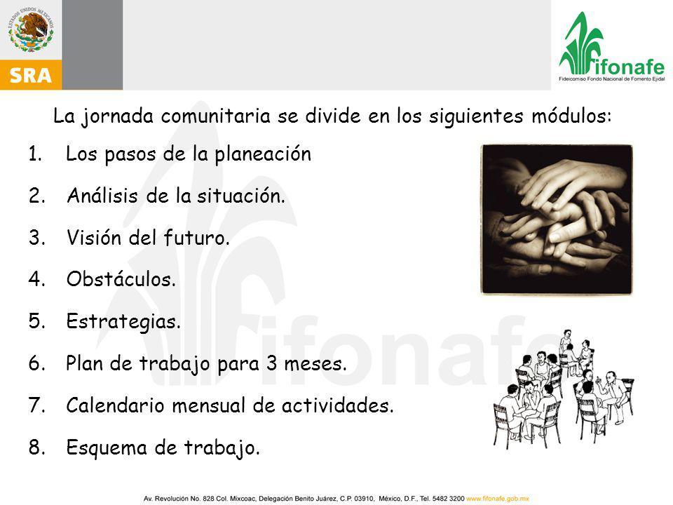 La jornada comunitaria se divide en los siguientes módulos: 1.Los pasos de la planeación 2.Análisis de la situación.