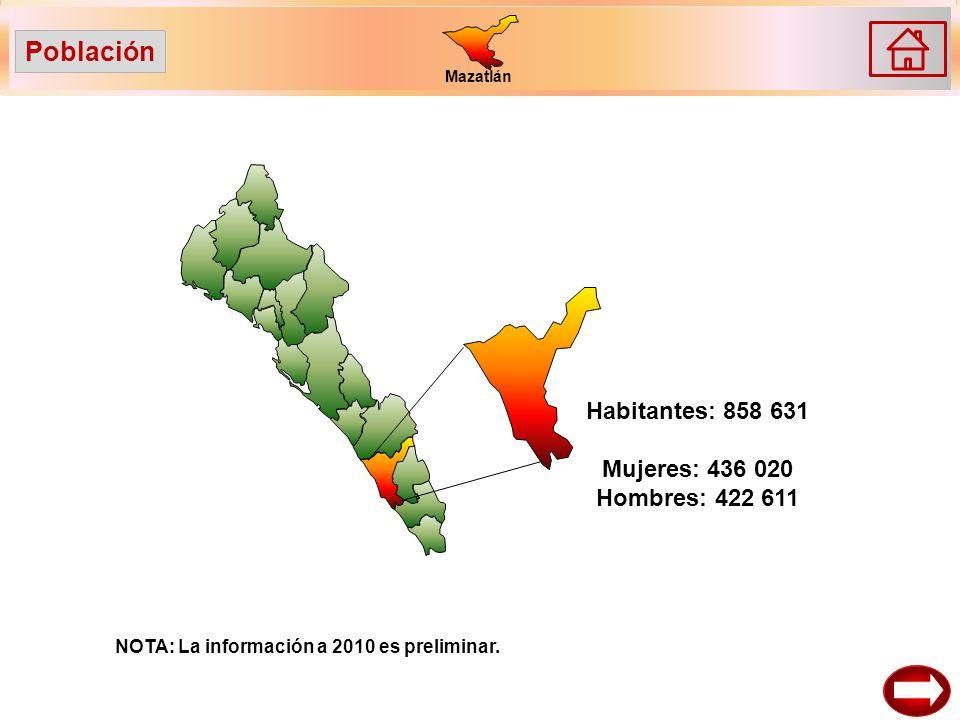 Mazatlán Fecundidad