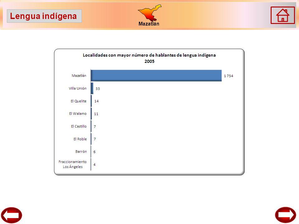 Mazatlán Lengua indígena