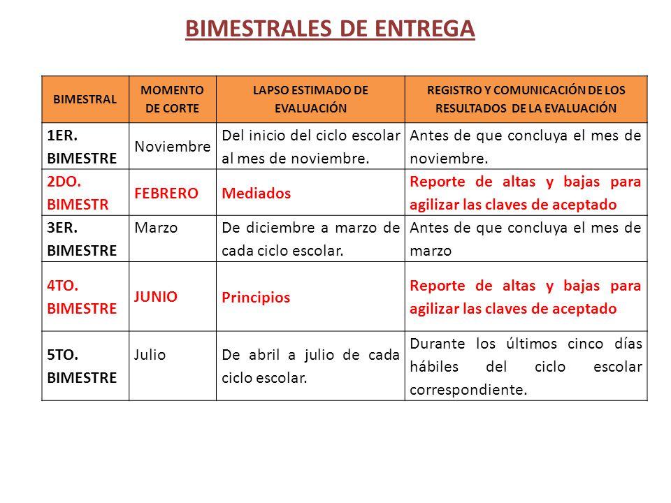 BIMESTRALES DE ENTREGA BIMESTRAL MOMENTO DE CORTE LAPSO ESTIMADO DE EVALUACIÓN REGISTRO Y COMUNICACIÓN DE LOS RESULTADOS DE LA EVALUACIÓN 1ER. BIMESTR
