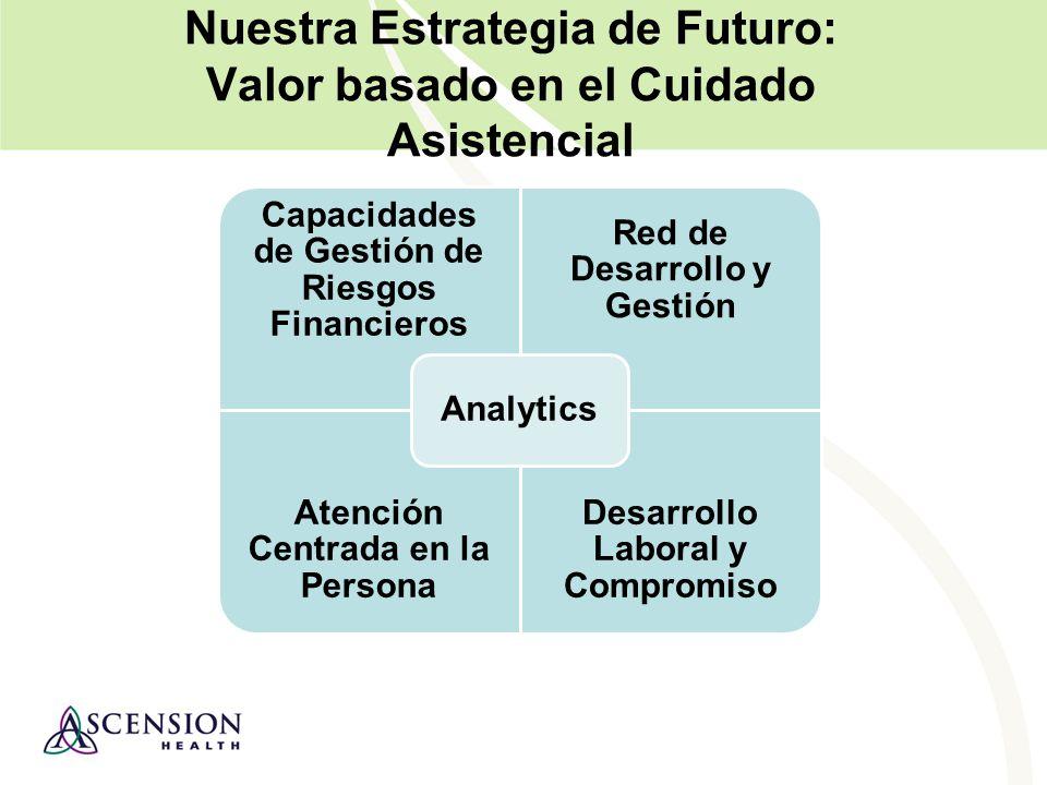 Ascension Health Medidas Objetivos del sistema Reingresos Net Promoter Score Cuidados Paliativos Cuidado Inteligente
