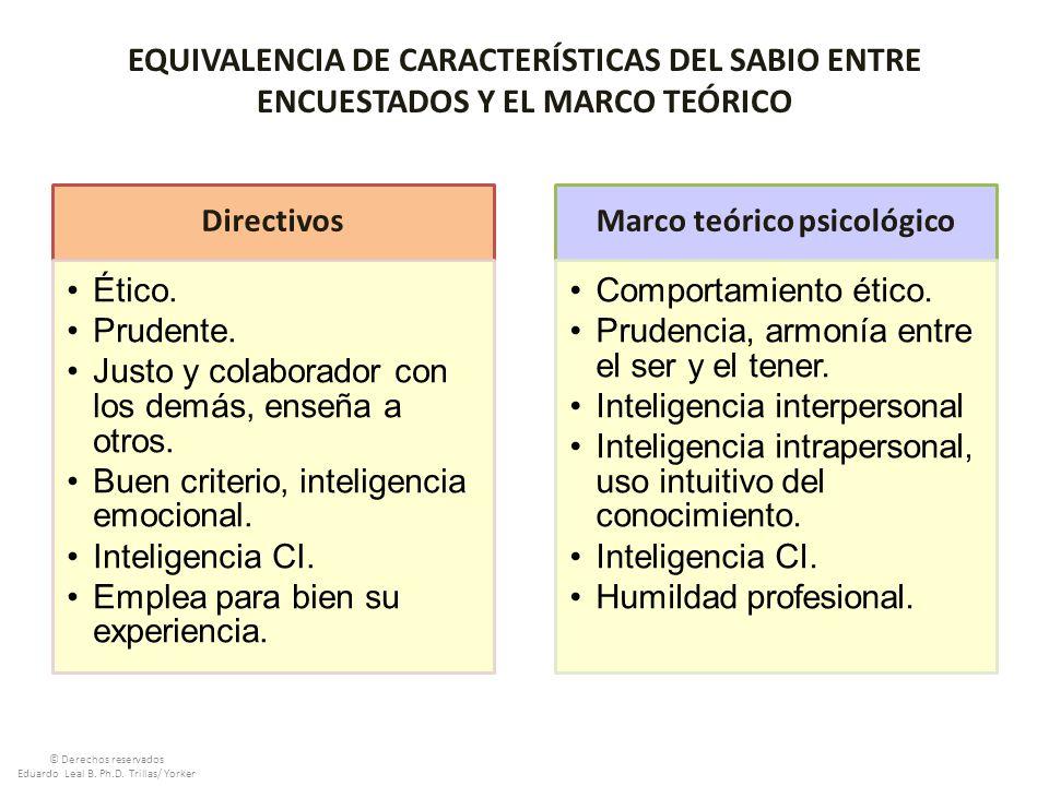Directivos Ético.Prudente. Justo y colaborador con los demás, enseña a otros.