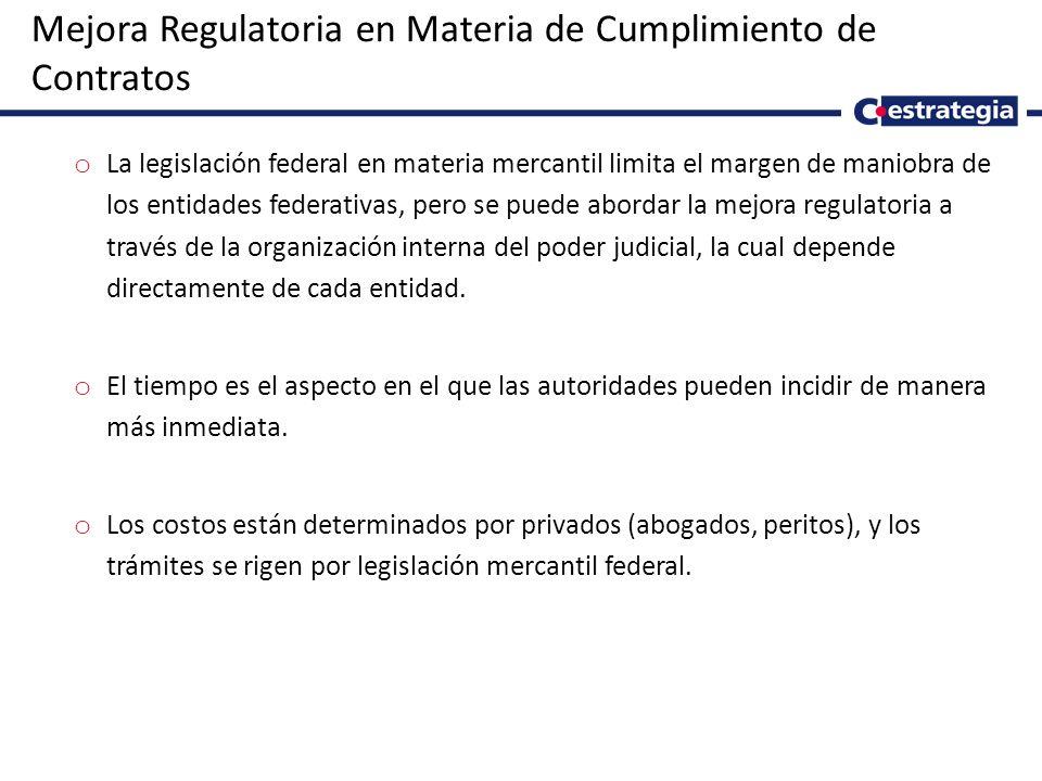 o La legislación federal en materia mercantil limita el margen de maniobra de los entidades federativas, pero se puede abordar la mejora regulatoria a