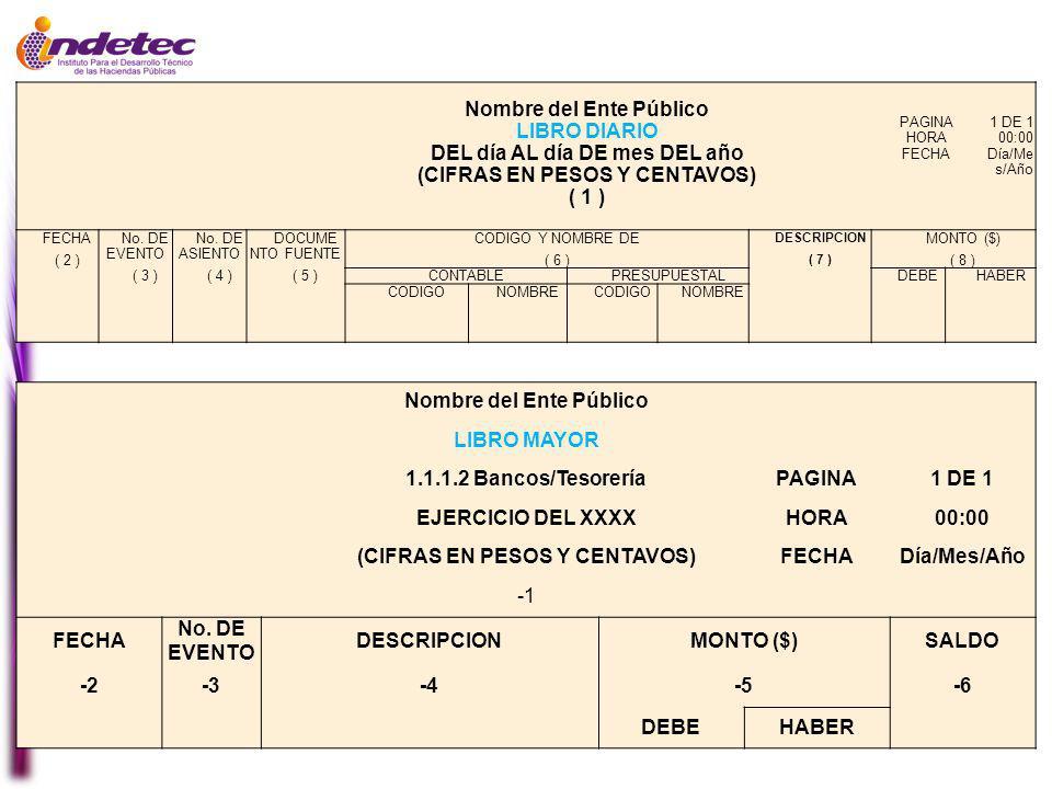 Nombre del Ente Público LIBRO DIARIO DEL día AL día DE mes DEL año (CIFRAS EN PESOS Y CENTAVOS) ( 1 ) PAGINA1 DE 1 HORA00:00 FECHADía/Me s/Año FECHA ( 2 ) No.