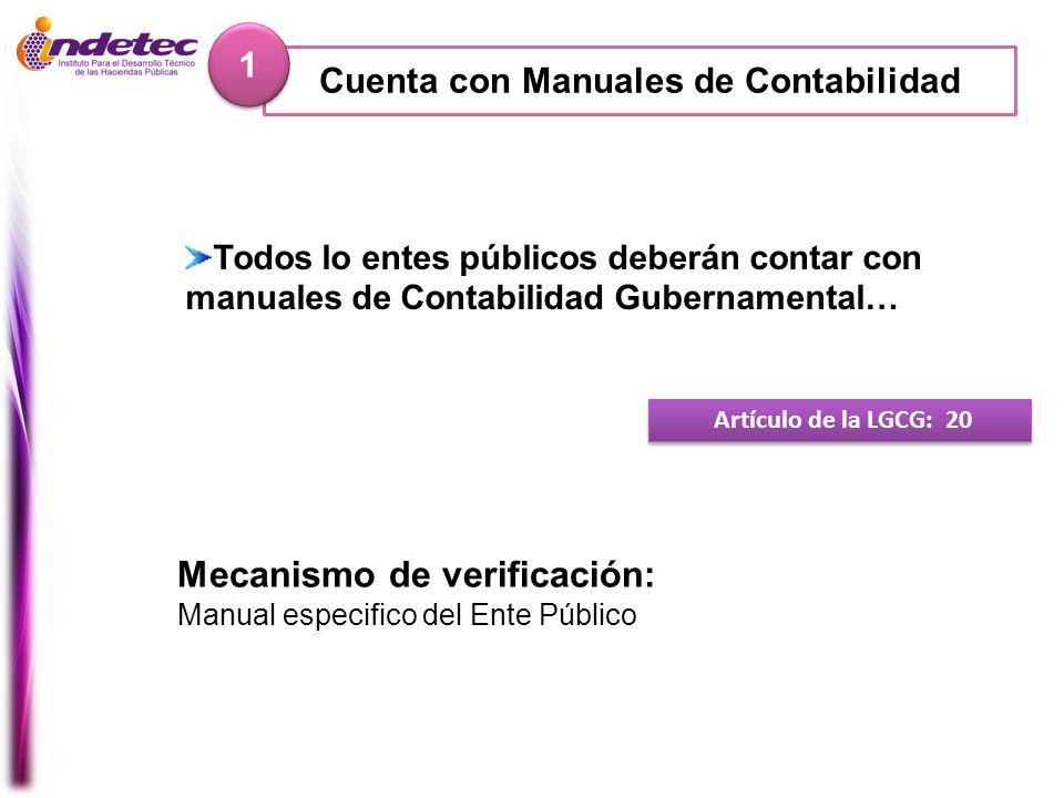 Mecanismo de verificación: Manual especifico del Ente Público Todos lo entes públicos deberán contar con manuales de Contabilidad Gubernamental… Artículo de la LGCG: 20 Cuenta con Manuales de Contabilidad 1 1