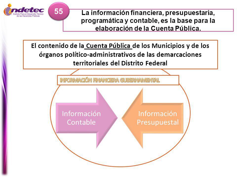 La información financiera, presupuestaria, programática y contable, es la base para la elaboración de la Cuenta Pública.