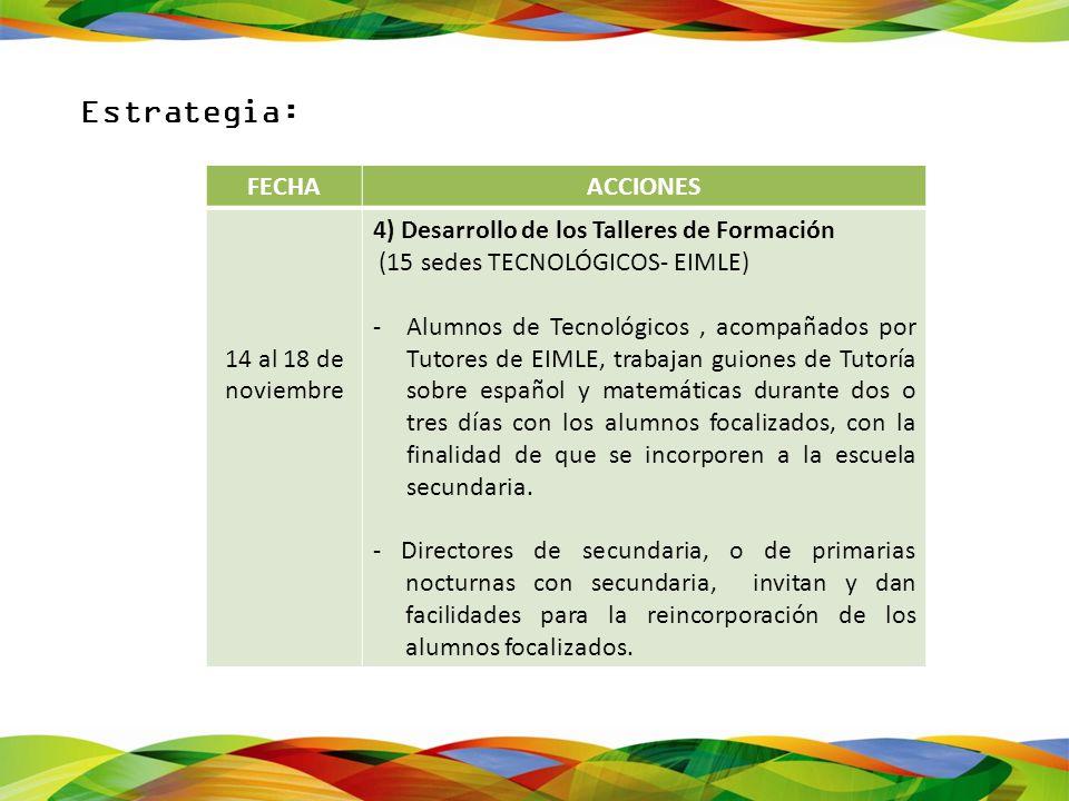 FECHAACCIONES 14 al 18 de noviembre 4) Desarrollo de los Talleres de Formación (15 sedes TECNOLÓGICOS- EIMLE) -Alumnos de Tecnológicos, acompañados po