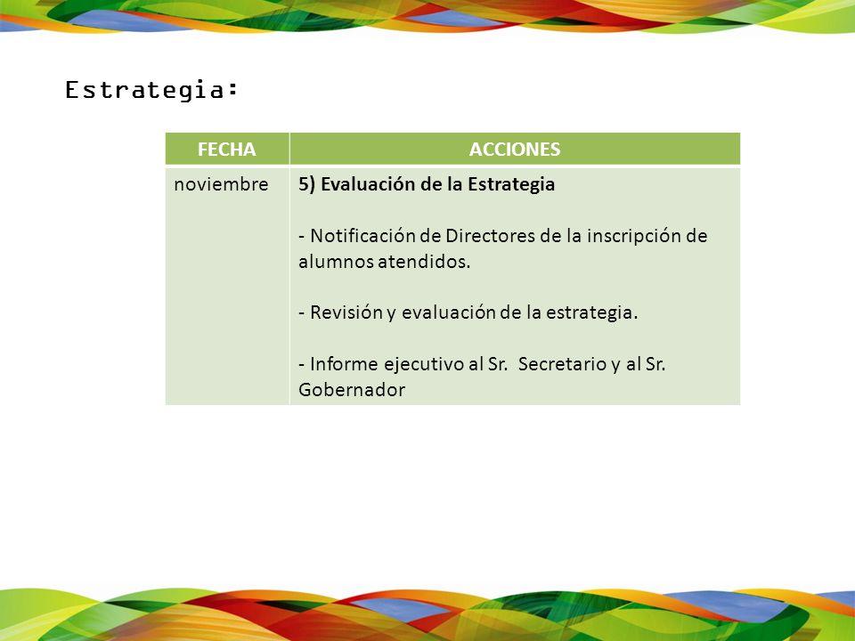 FECHAACCIONES noviembre5) Evaluación de la Estrategia - Notificación de Directores de la inscripción de alumnos atendidos. - Revisión y evaluación de