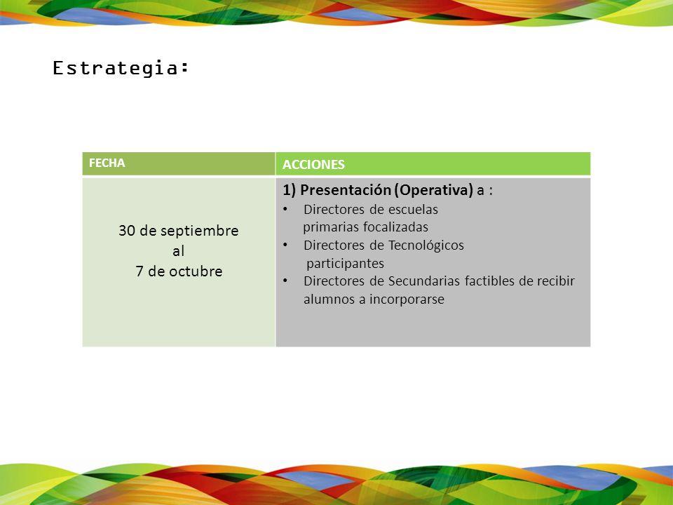 Estrategia: FECHA ACCIONES 30 de septiembre al 7 de octubre 1) Presentación (Operativa) a : Directores de escuelas primarias focalizadas Directores de