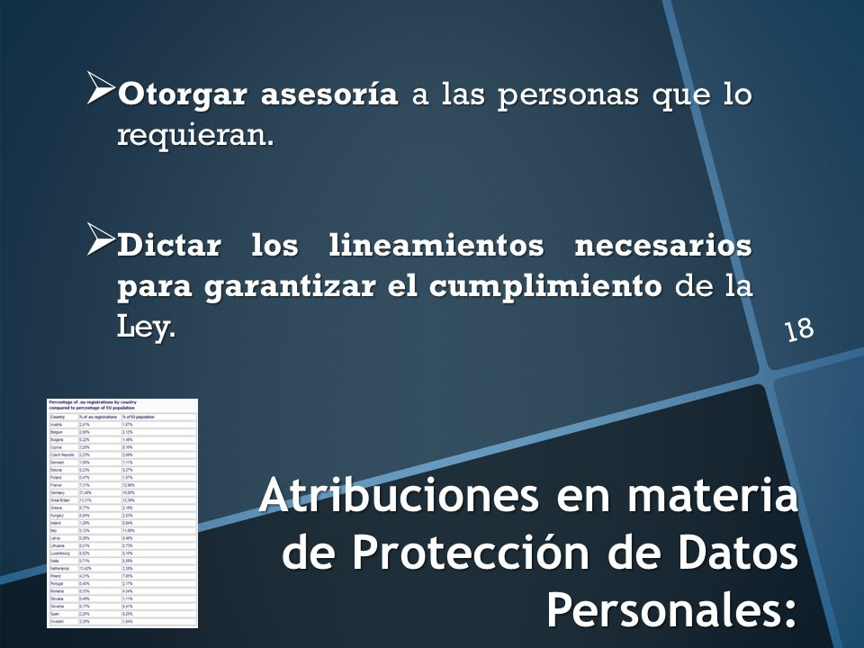 Atribuciones en materia de Protección de Datos Personales: Otorgar asesoría a las personas que lo requieran. Otorgar asesoría a las personas que lo re