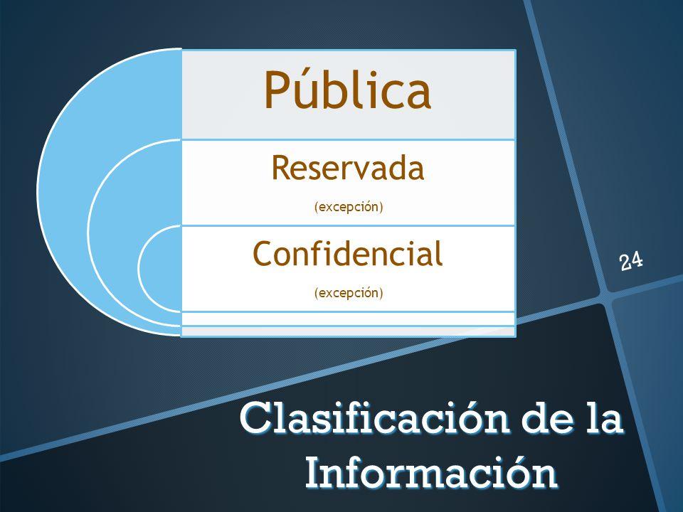 Clasificación de la Información 24 Pública Reservada (excepción) Confidencial (excepción)