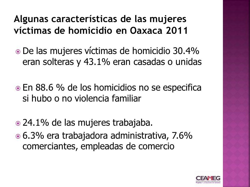 De las mujeres víctimas de homicidio 30.4% eran solteras y 43.1% eran casadas o unidas En 88.6 % de los homicidios no se especifica si hubo o no viole