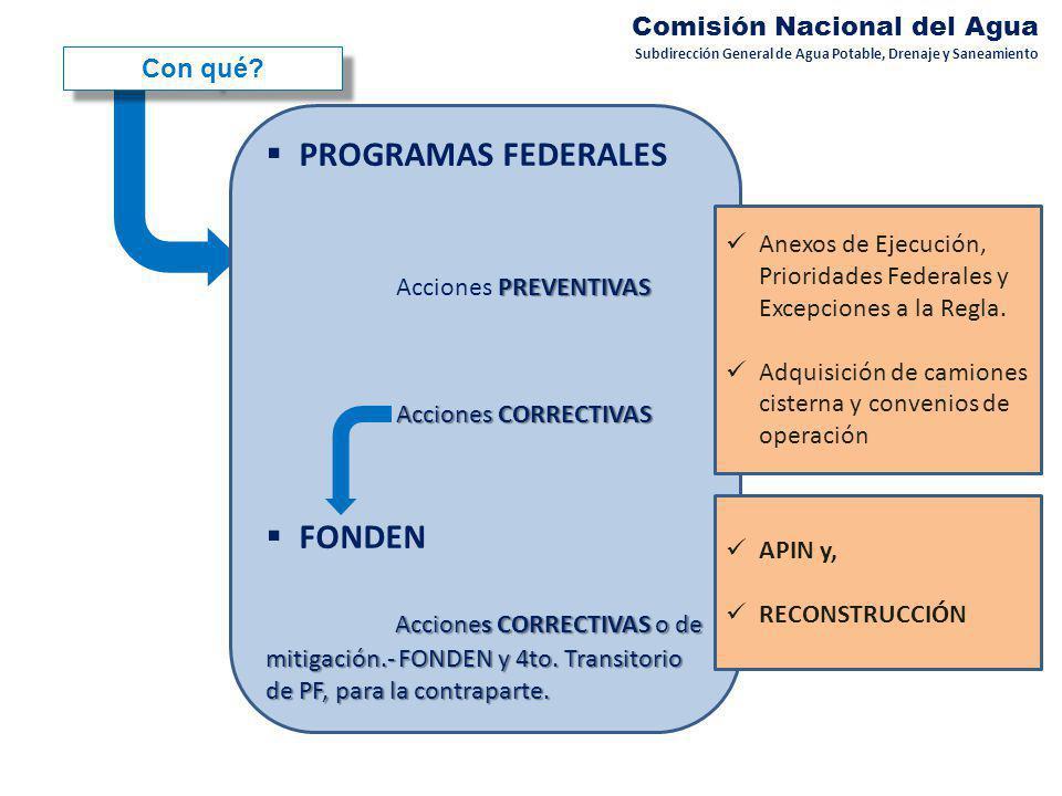 Subdirección General de Agua Potable, Drenaje y Saneamiento Comisión Nacional del Agua Con qué? PROGRAMAS FEDERALES PREVENTIVAS Acciones PREVENTIVAS A