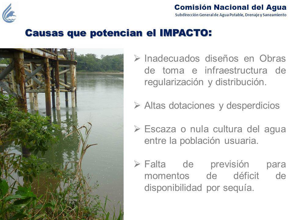 Subdirección General de Agua Potable, Drenaje y Saneamiento Comisión Nacional del Agua Inadecuados diseños en Obras de toma e infraestructura de regul