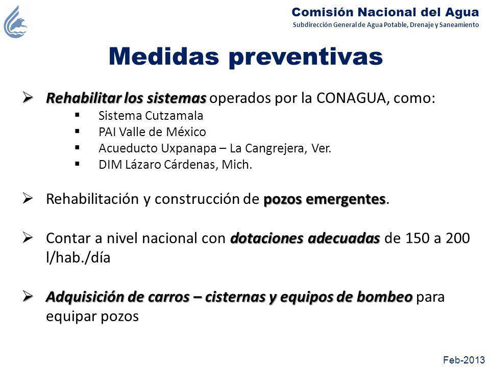 Subdirección General de Agua Potable, Drenaje y Saneamiento Comisión Nacional del Agua Medidas preventivas pozos emergentes, como fuentes alternas.