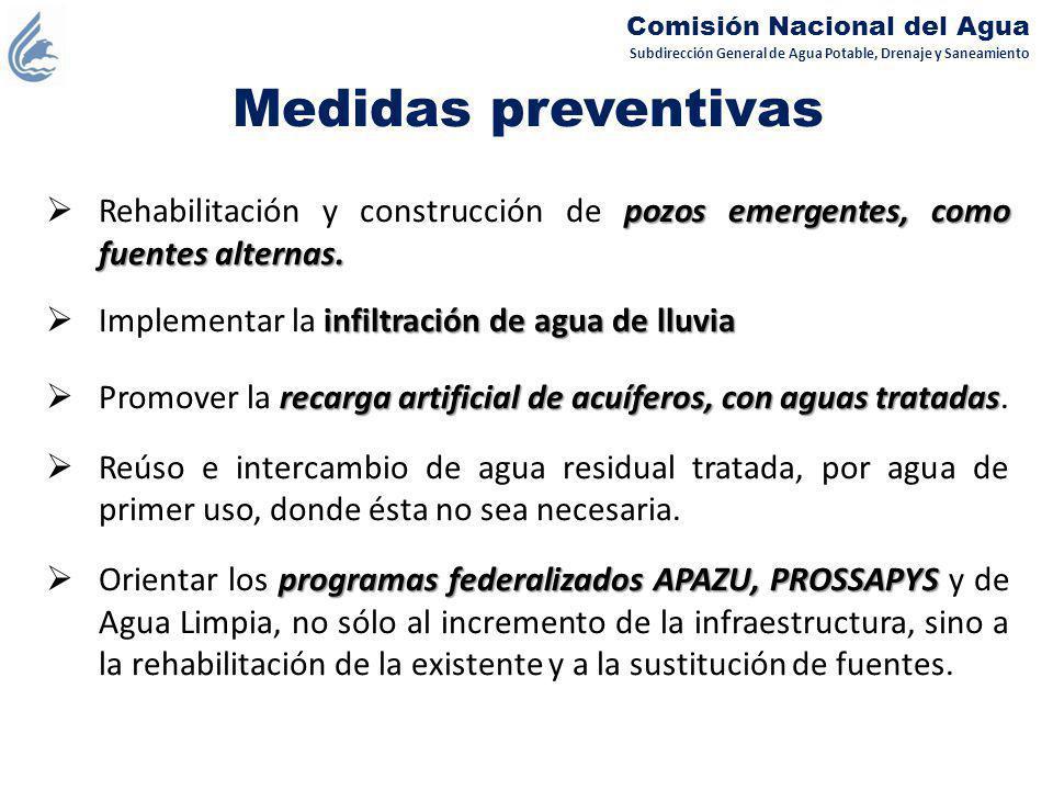 Subdirección General de Agua Potable, Drenaje y Saneamiento Comisión Nacional del Agua Medidas preventivas pozos emergentes, como fuentes alternas. Re