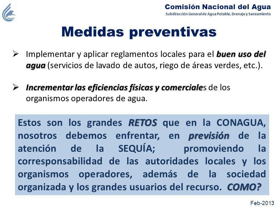 Subdirección General de Agua Potable, Drenaje y Saneamiento Comisión Nacional del Agua Feb-2013 Medidas preventivas buen uso del agua Implementar y ap