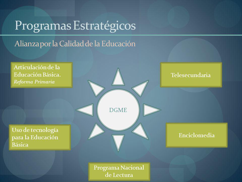Programas Estratégicos Alianza por la Calidad de la Educación DGME Articulación de la Educación Básica. Reforma Primaria Telesecundaria Uso de tecnolo