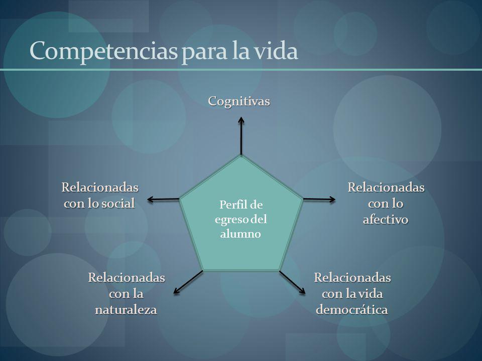 Competencias para la vida Perfil de egreso del alumno Cognitivas Relacionadas con lo afectivo Relacionadas con lo social Relacionadas con la naturalez