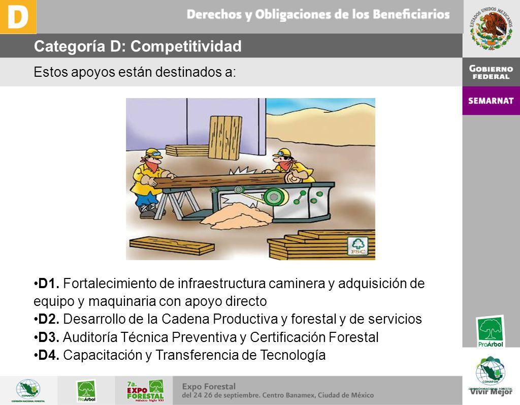 Categoría D: Competitividad Estos apoyos están destinados a: D1. Fortalecimiento de infraestructura caminera y adquisición de equipo y maquinaria con
