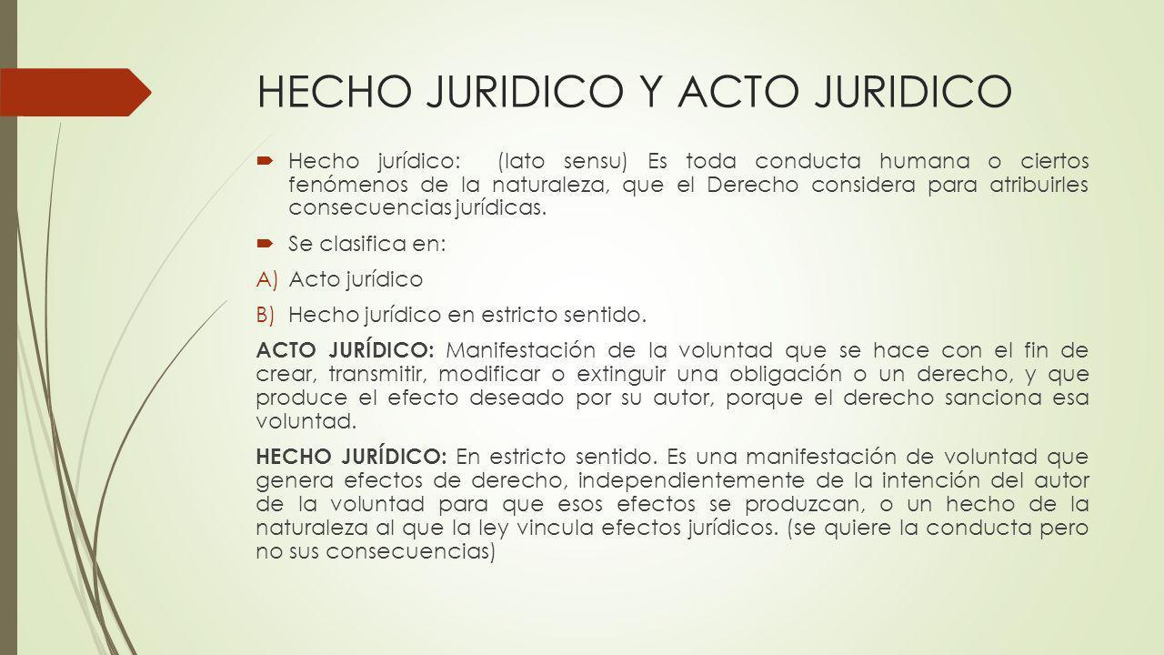 HECHO JURIDICO Y ACTO JURIDICO Hecho jurídico: (lato sensu) Es toda conducta humana o ciertos fenómenos de la naturaleza, que el Derecho considera par