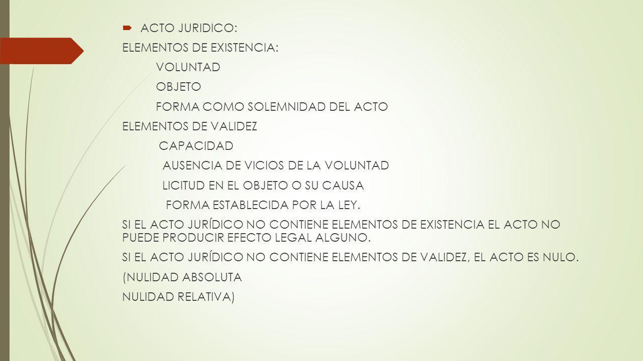 ACTO JURIDICO: ELEMENTOS DE EXISTENCIA: VOLUNTAD OBJETO FORMA COMO SOLEMNIDAD DEL ACTO ELEMENTOS DE VALIDEZ CAPACIDAD AUSENCIA DE VICIOS DE LA VOLUNTA