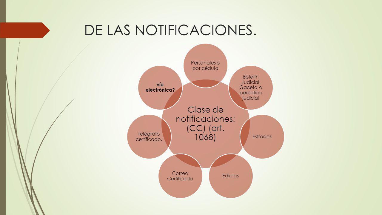 DE LAS NOTIFICACIONES. Clase de notificaciones: (CC) (art. 1068) Personales o por cédula Boletín Judicial, Gaceta o periódico judicial EstradosEdictos