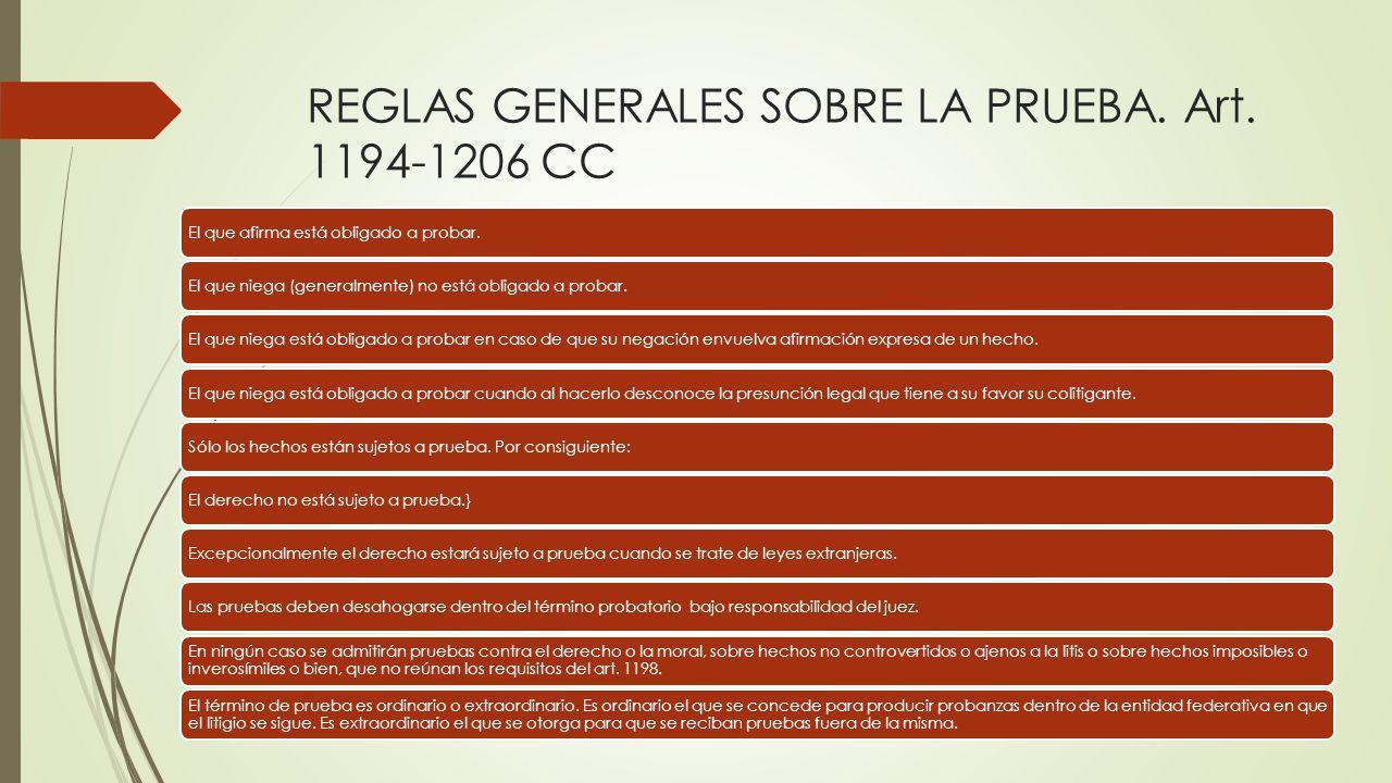 REGLAS GENERALES SOBRE LA PRUEBA. Art. 1194-1206 CC El que afirma está obligado a probar.El que niega (generalmente) no está obligado a probar.El que