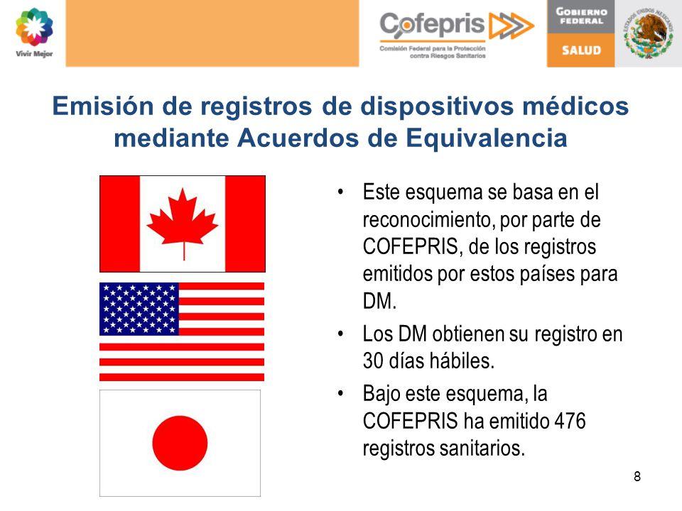 Emisión de registros de dispositivos médicos mediante Acuerdos de Equivalencia Este esquema se basa en el reconocimiento, por parte de COFEPRIS, de lo