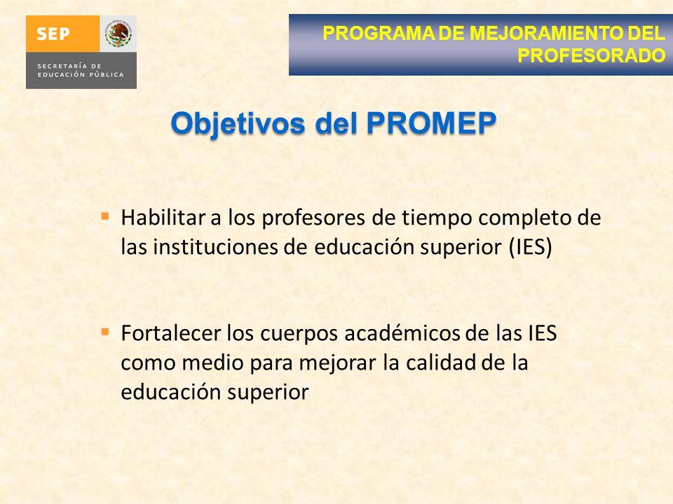 Objetivos del PROMEP Fortalecer los cuerpos académicos de las IES como medio para mejorar la calidad de la educación superior Habilitar a los profesor