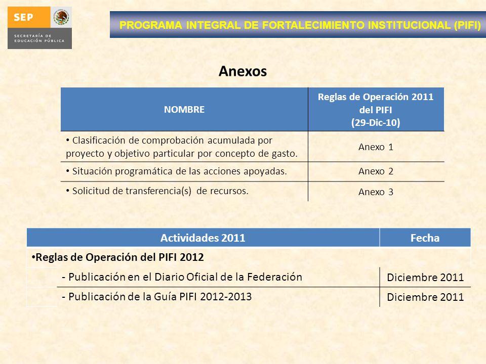 Actividades 2011Fecha Reglas de Operación del PIFI 2012 - Publicación en el Diario Oficial de la Federación Diciembre 2011 - Publicación de la Guía PI