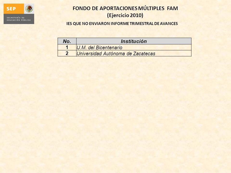 IES QUE NO ENVIARON INFORME TRIMESTRAL DE AVANCES FONDO DE APORTACIONES MÚLTIPLES FAM (Ejercicio 2010) No.Institución 1U.M. del Bicentenario 2Universi