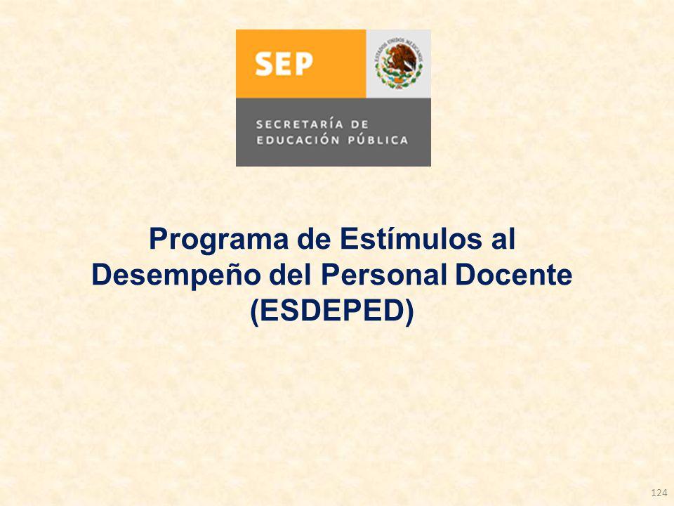 124 Programa de Estímulos al Desempeño del Personal Docente (ESDEPED)