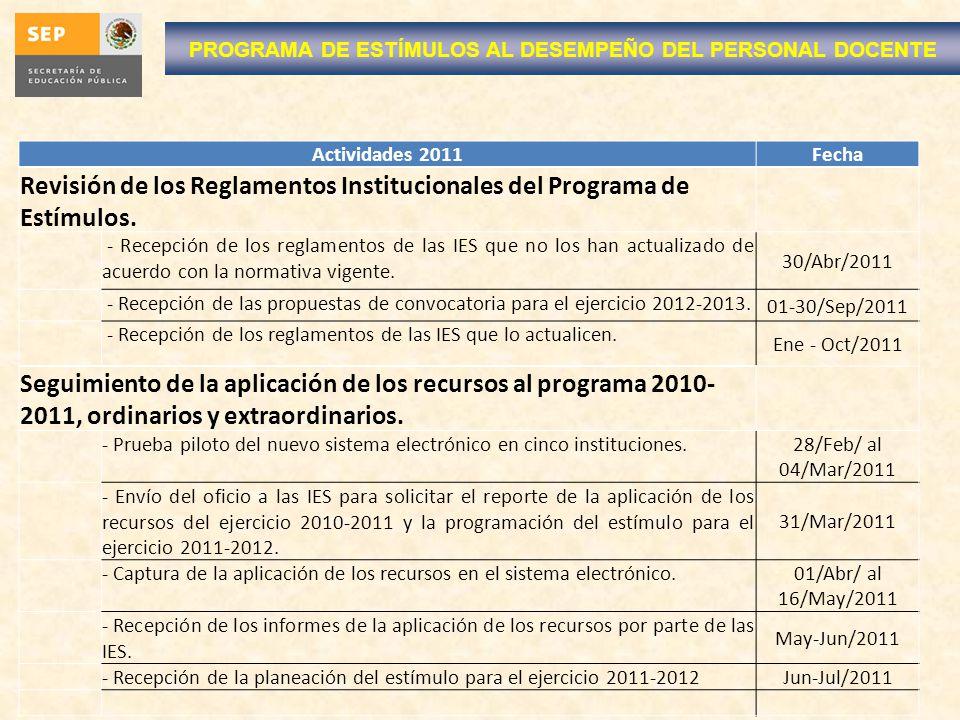 Actividades 2011Fecha Revisión de los Reglamentos Institucionales del Programa de Estímulos. - Recepción de los reglamentos de las IES que no los han