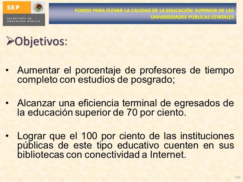 Objetivos Objetivos: Aumentar el porcentaje de profesores de tiempo completo con estudios de posgrado; Alcanzar una eficiencia terminal de egresados d
