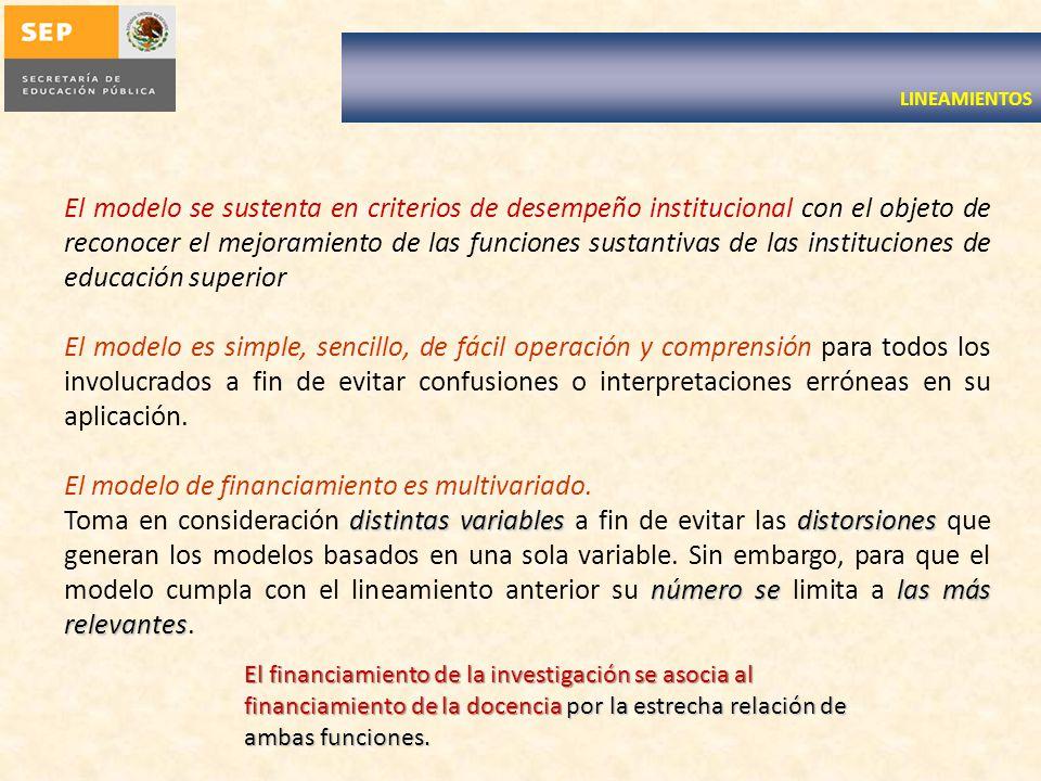 El modelo se sustenta en criterios de desempeño institucional con el objeto de reconocer el mejoramiento de las funciones sustantivas de las instituci