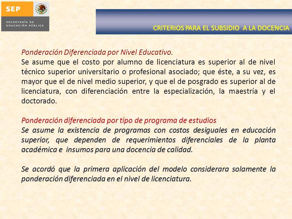 CRITERIOS PARA EL SUBSIDIO A LA DOCENCIA Ponderación Diferenciada por Nivel Educativo. Se asume que el costo por alumno de licenciatura es superior al